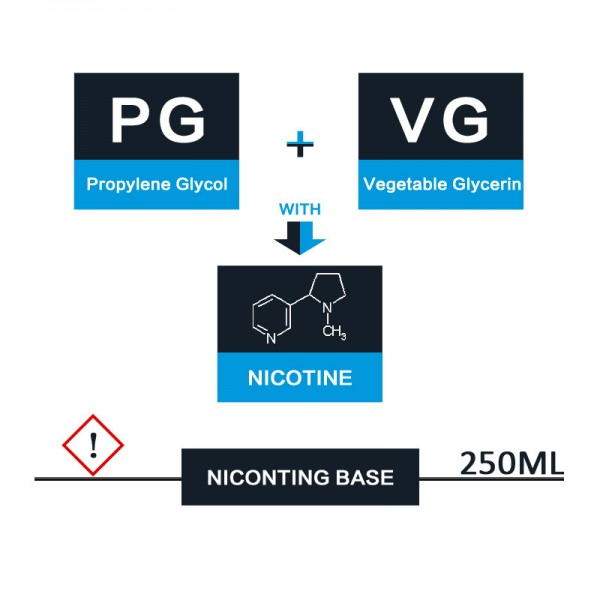 UNFLAVORED 250MLNicotine Base 0-48mg/mL